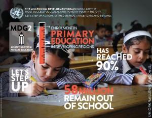 MDG-infographic-2