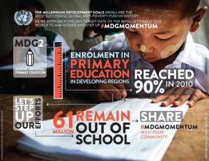 MDG-infographic-21