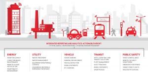 ig_smart-cities-solutions_en_xg