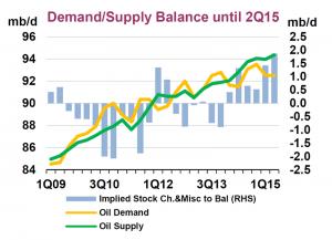 supply_vs_demand.0