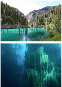lake kaindy