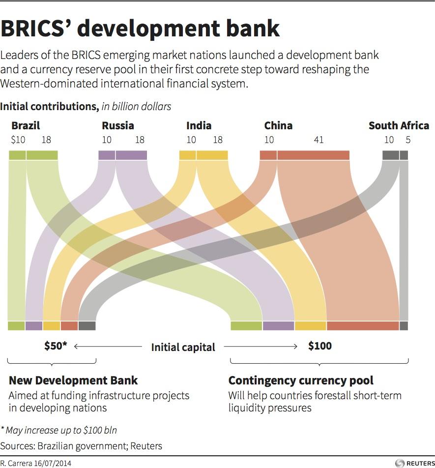 BRICSref1