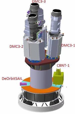 PSLV-C28-Launch-configuration