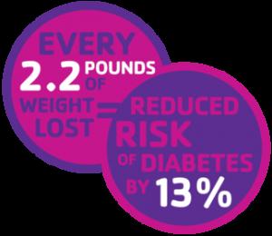 diabetes-prevention-program-fact_m