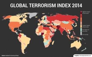 global-terror-index