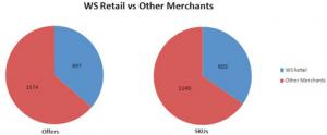WS-Retail