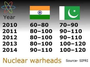 18-1403084207-nuclear-power-india-pakistan-601