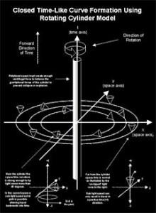 rotating-cylinder-model