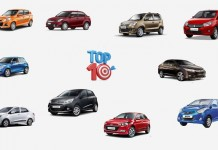 Top 10 Cars in India