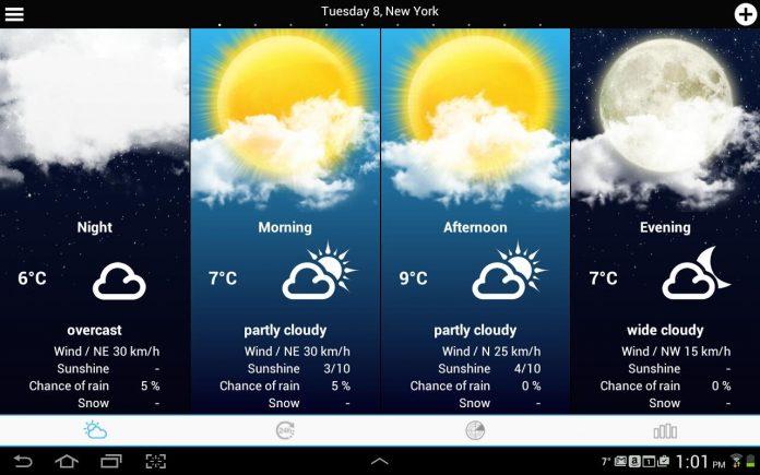 top 5 websites for live weather update