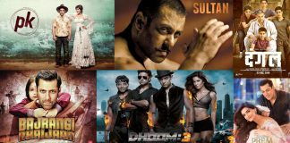 Top grossing Indian movies of all time